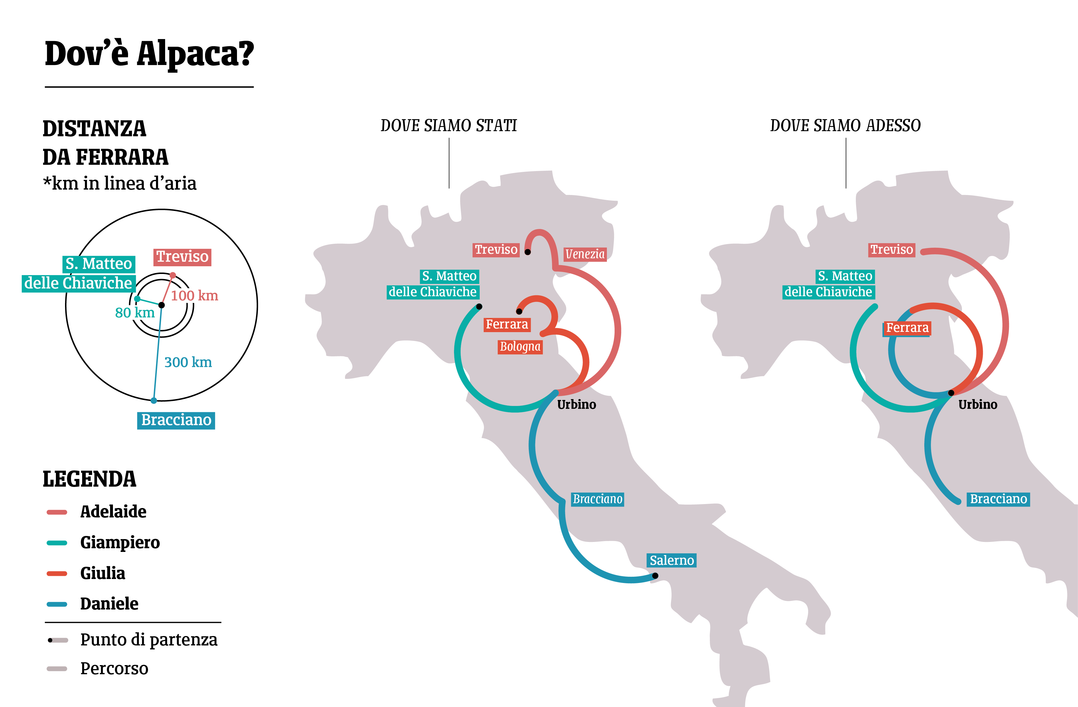 Mappa dell'Italia che evidenzia i luoghi da cui i soci provengono e dove si trovano attualmente. Le città elencate sono: Salerno, Bracciano, Urbino, Ferrara, San Matteo delle Chiaviche e Treviso